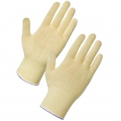 Handling Kevlar Gloves