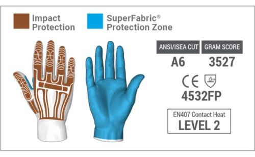 HexArmor Rig Lizard Hand Protection