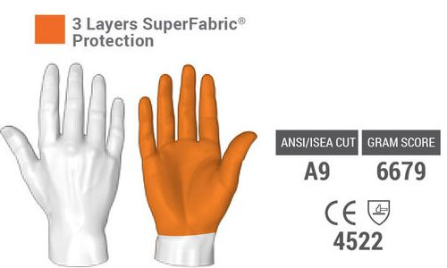 HexArmor 4041 Protection