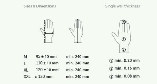 How to measure the size for you